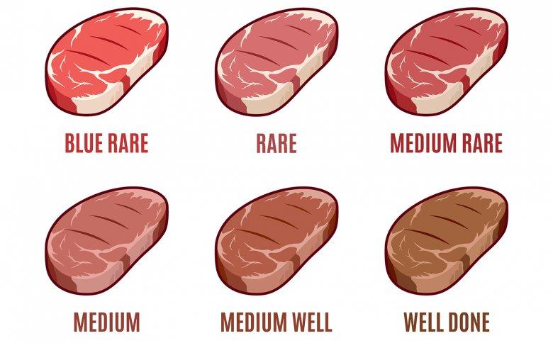 Die verschiedenen Garstufen gilt es beim Zubereiten von Steaks beachten.
